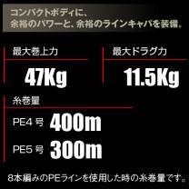フォースマスター 2000MK 余裕のパワーとラインキャパ