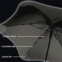 折りたたみ傘 BLUNT ブラント XS METRO 51 耐風雨傘