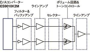 NX-N500バランス伝送(概念図)