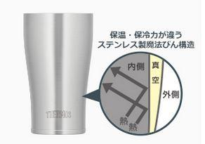 サーモス 真空断熱タンブラー 魔法瓶構造