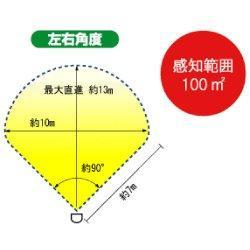 ガーデンバリア GDX 感知範囲100m2