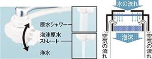 アルカリイオン整水器 TK-AS44 節水