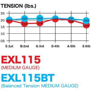 EXL115BT