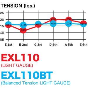 EXL110BT
