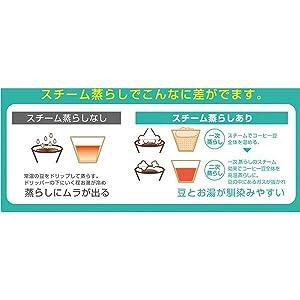 TIGER コーヒーメーカー 2WAYコンパクト