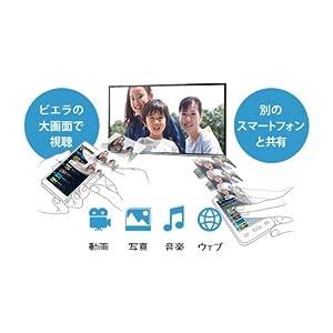 スマートフォンの動画や写真を大画面で