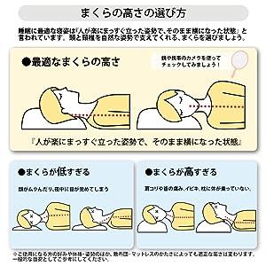 枕の高さの選び方