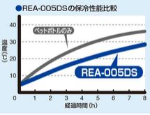 ソフトクーラー/REA-005DS