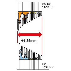 HG-EVテクノロジー