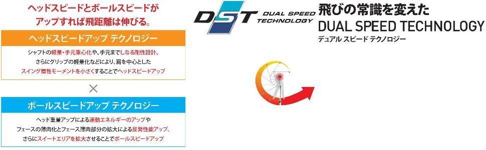 デュアル スピード テクノロジー