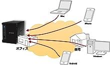 ReadyNAS,NAS,ネットワークストレージ,バックアップ,RAID,ファイルサーバー,データ共有,アンチウィルス,データ保護,USB,eSATA,HDD,ハードディスク,SSD,10GBASE