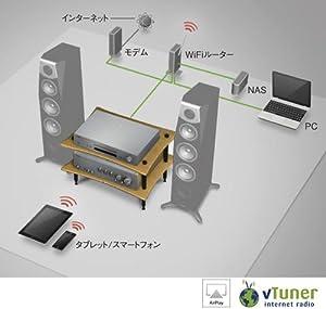 ネットワーク接続のイメージ