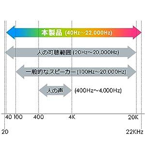 400-SP068_a02