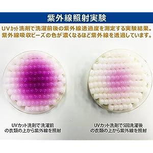 紫外線吸収試験結果