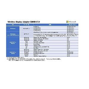 Microsoft Wireless Display Adapter 互換性リスト