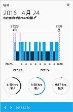 睡眠中のデータも管理