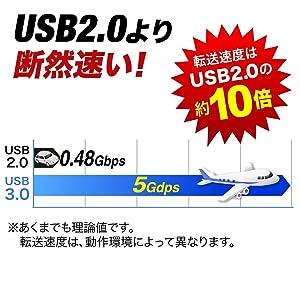 USB3.0&UHS-1に対応