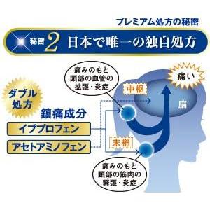 秘密2. 日本で唯一の独自処方