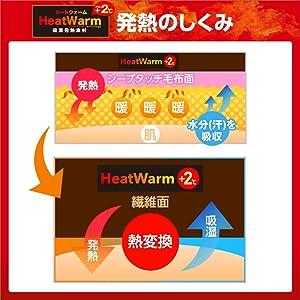 なぜあたたかいのか。それは「発熱」するから。汗や湿気に反応して発熱する。それが【Heat Warm】です。