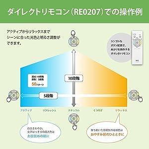 調光・調色リモコン RE0207