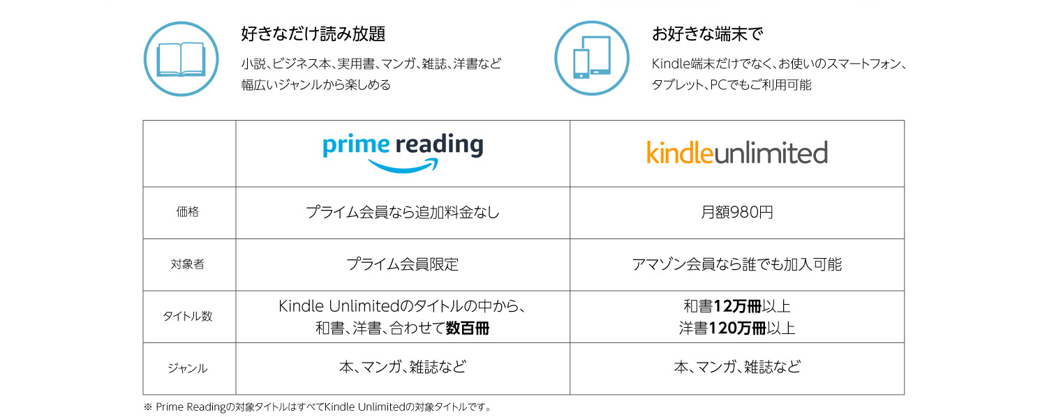 Kindle Unlimited/Prime Reading比較表(Amazon)