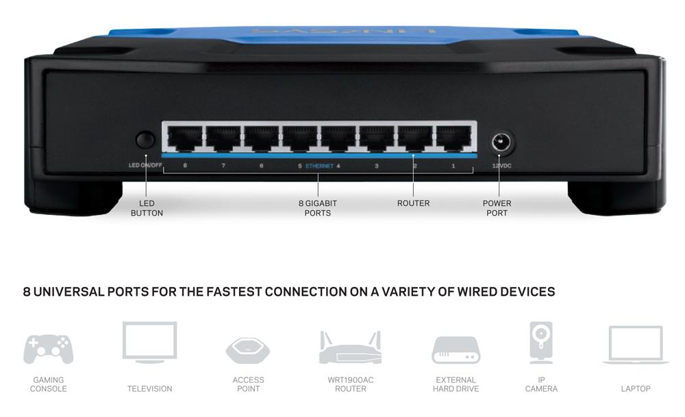 Linksys WRT 8-Port Gigabit Switch, Works with WRT1900AC Wi-Fi ...