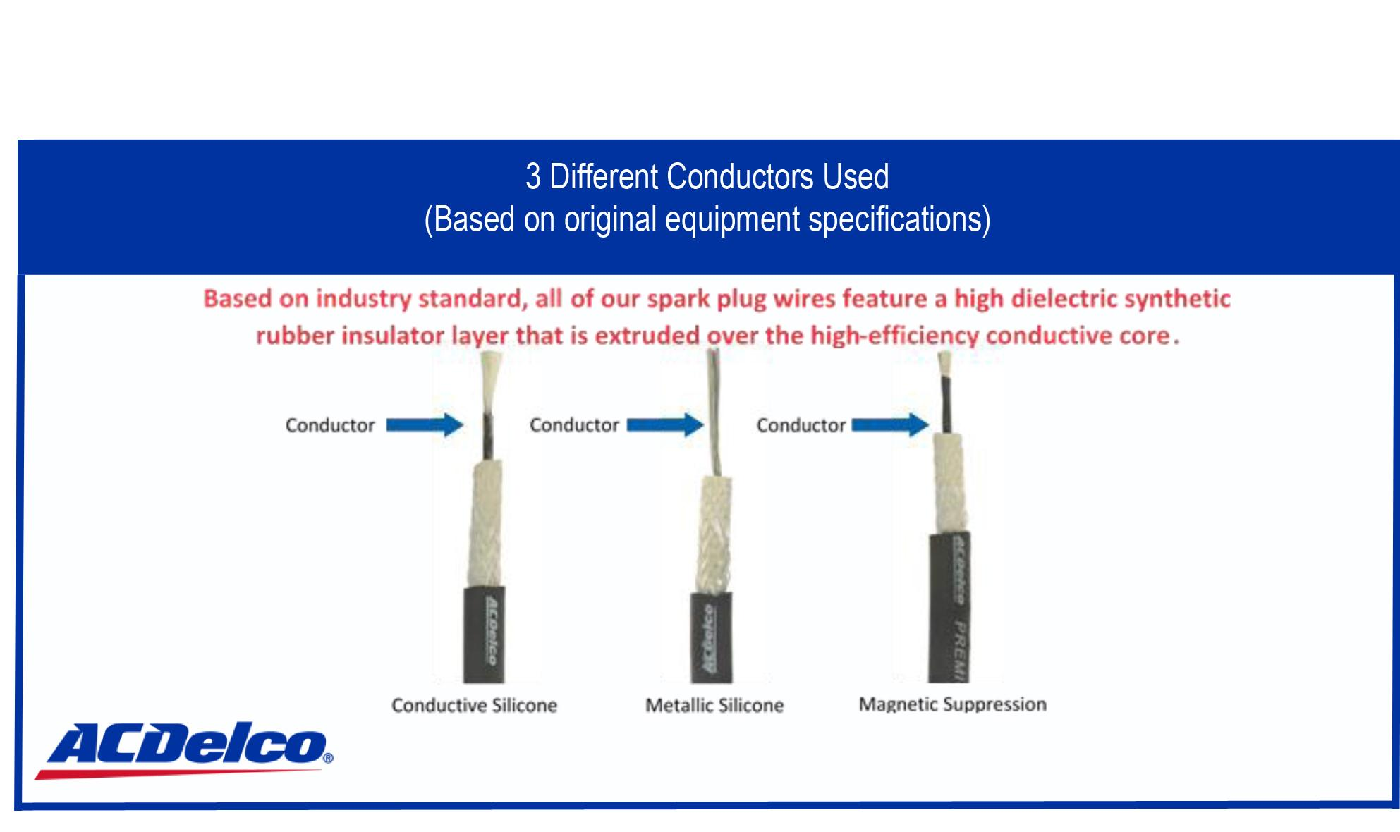 ACDelco 9718Q Professional Spark Plug Wire Set, Spark Plugs - Amazon ...