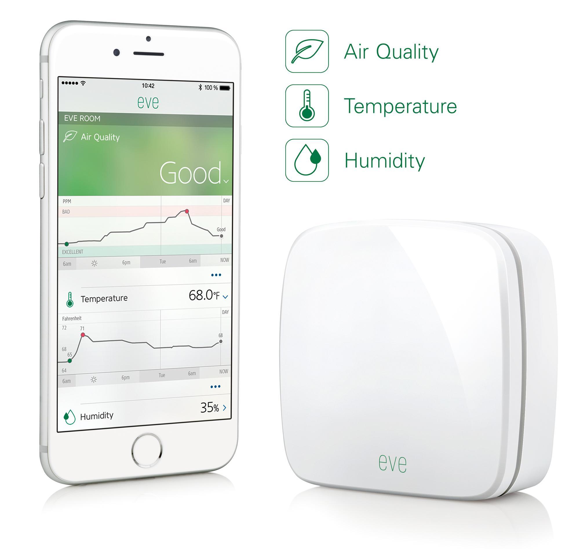 Iphone  Humidity Sensor