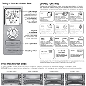 Getting to Know Your Control Panel