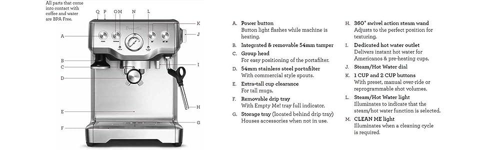 Breville Bes840xl Infuser Espresso Machine Amazon Ca