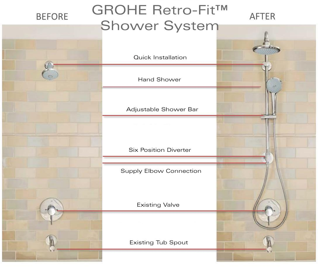 Grohe 27867000 Retro Fit Shower System Handheld