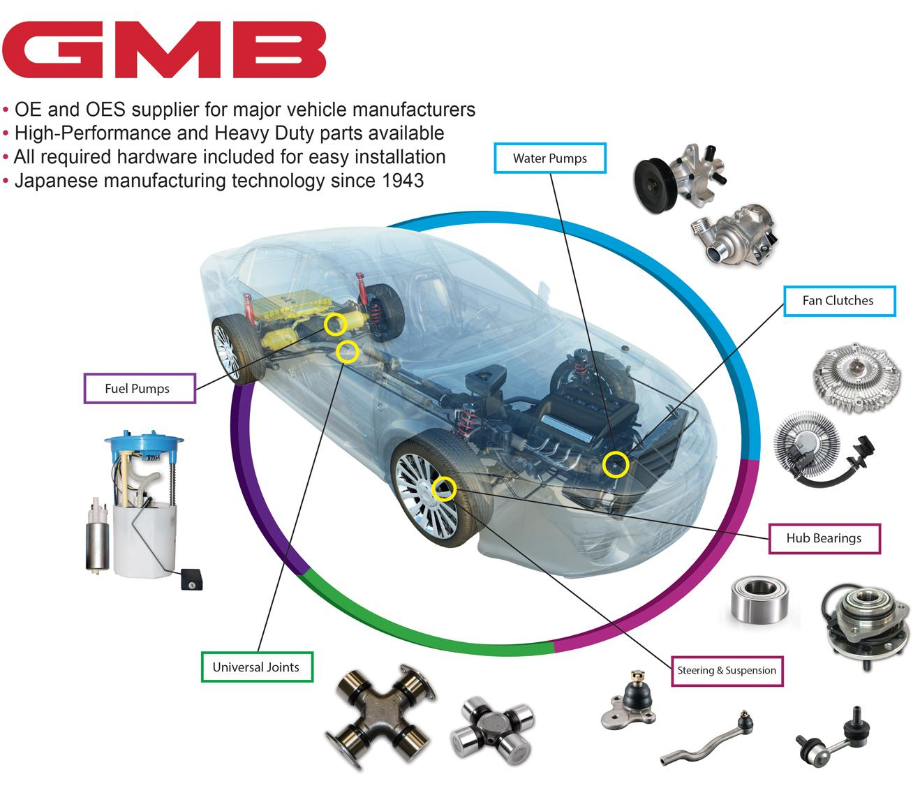 gmb 550 8040 mechanical fuel pump mechanical fuel pumps amazon canada rh amazon ca Fuel Pump Assembly Diagram Fuel Pump Assembly Diagram