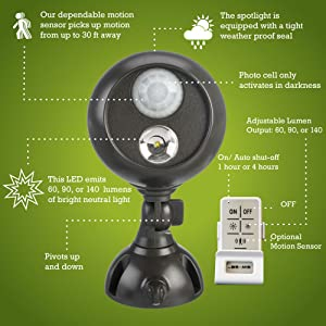 mr beams spotlight with remote control, mb371