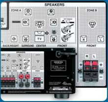 speaker, connection