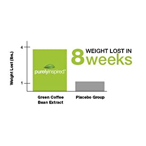 Lose weight set point image 6