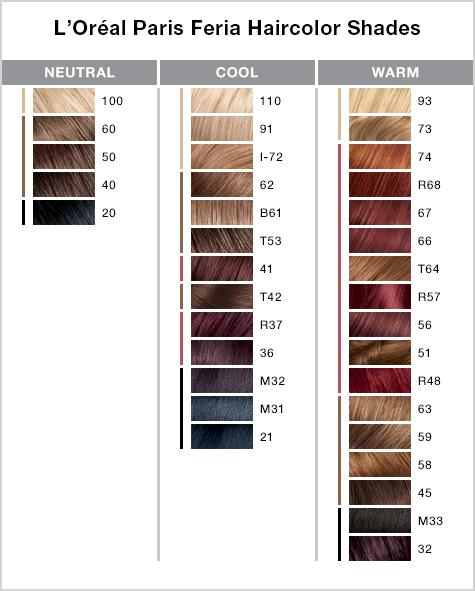 Esalon the sanity of a mad woman of esalon hair color chart - Loreal salon colour chart ...