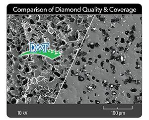 DMT diamond uniformity, coverage and suface flatness