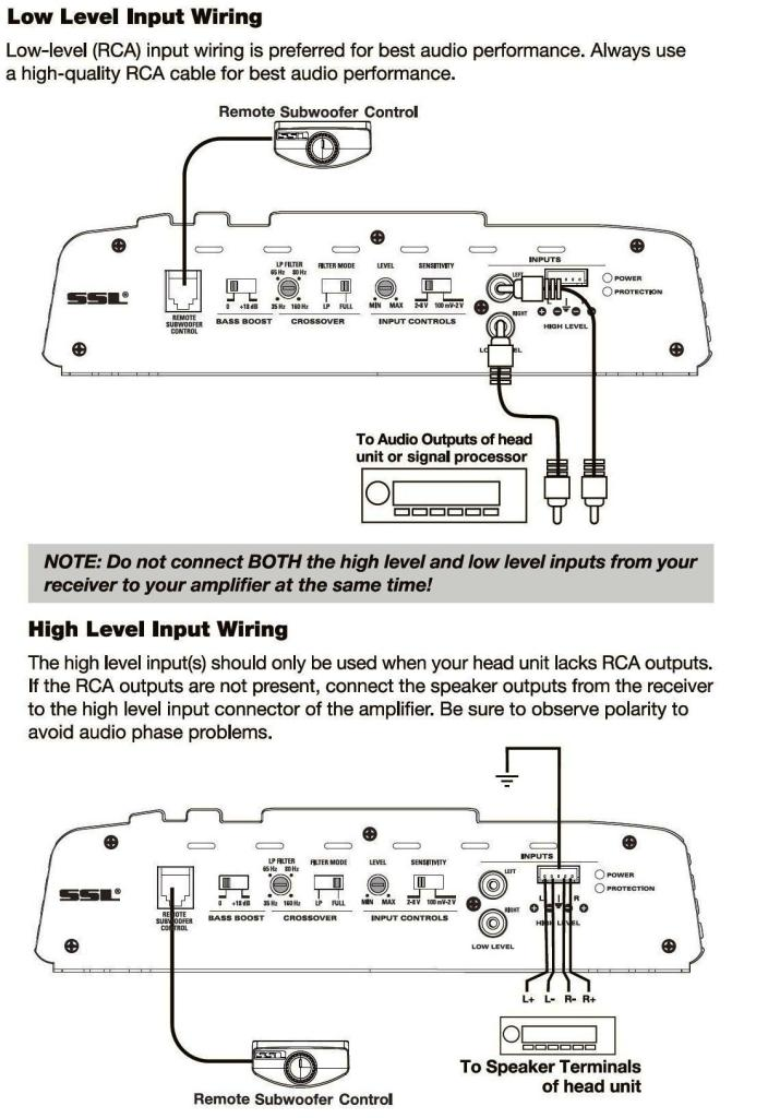 84503af0 56bb 4b73 8199 fa3f96a6444d._CB524424513_ ssl psy1500m psyclone 1500 watts monoblock class a b 1 channel 2 8 high level input wiring diagram at reclaimingppi.co