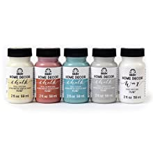 chalk paints