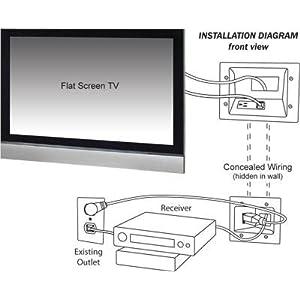 Datacomm 50 6623 Wh Kit Flat Panel Tv Cable Organizer Kit