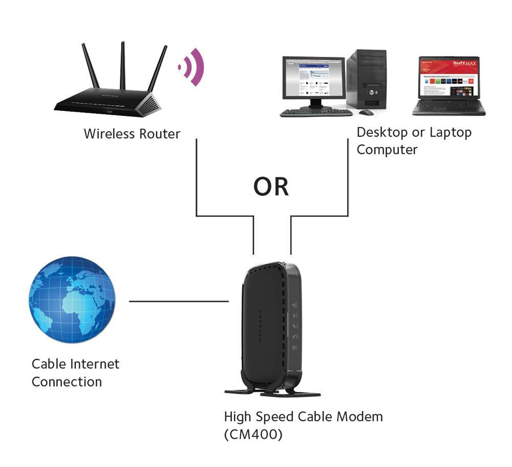 netgear cm400 8x4 docsis 3 0 cable modem max download speeds of rh amazon ca