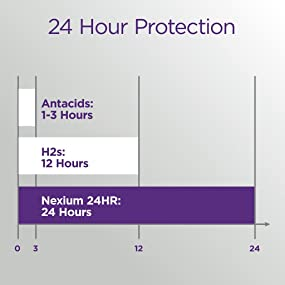 cheap zanaflex online pharmacy