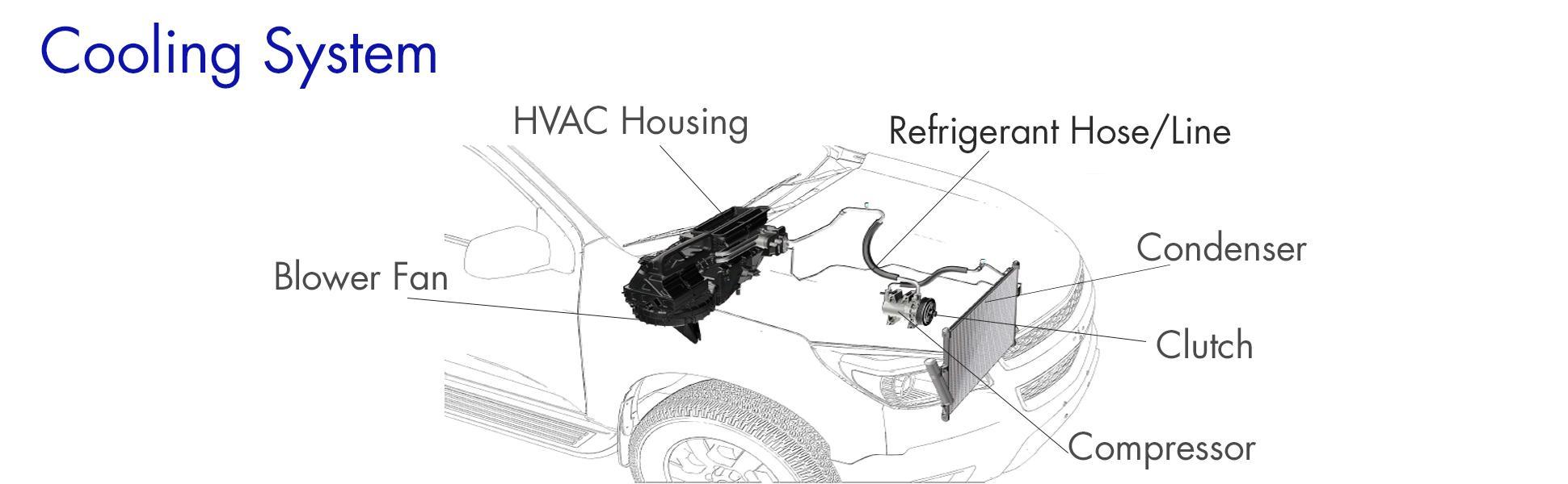 ca323d28 b57f 4983 992d a92bcff9d343._CB288205572_ acdelco 15 75221 gm original equipment blower motor wiring harness cbt1c110 blower motor wiring harness at gsmportal.co