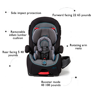 Safety 1st Alpha Elite 65 Convertible Car Seat, Dexter by Safety 1st