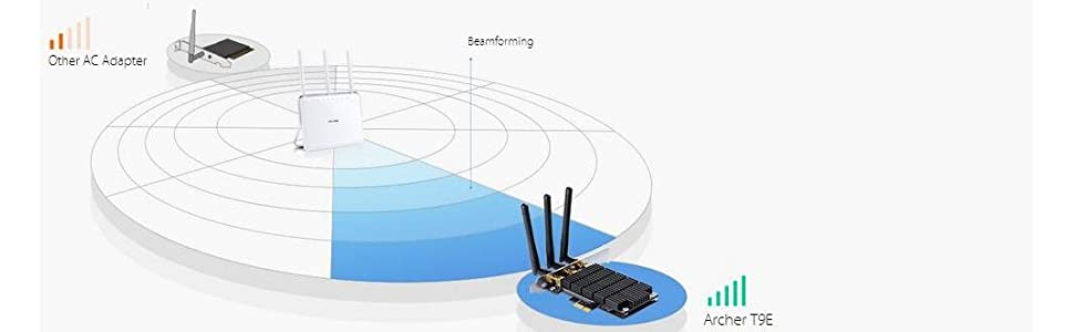 Image result for Beamforming Technology for Efficient Wi-Fi The Archer T9E utilizes Beamforming technology, which is able to receive greater directional Wi-Fi signals, enhancing the reliability and stability of wireless connections.