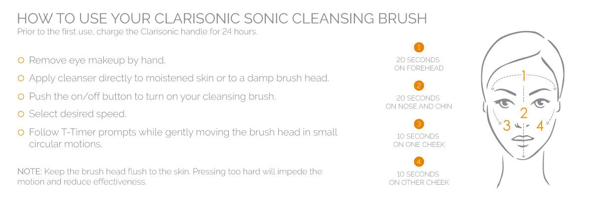 clarisonic mia 2 facial sonic cleansing system