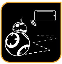 Sphero Star Wars BB-8 App Controlled Robot