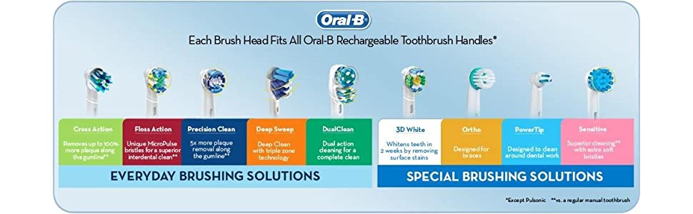oral-b, oral b, toothbrush, rechargeable refill, power refill head, electric refill head, brushing