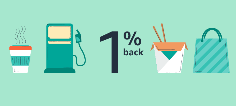 Get 1% back on eligible purchases everywhere else