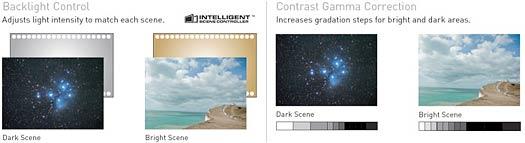 Intelligent Scene Controller